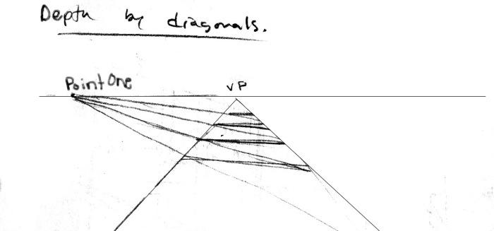 dbydiagonal