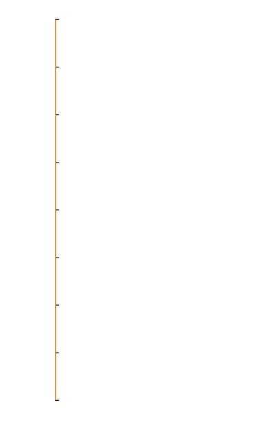 Line divided